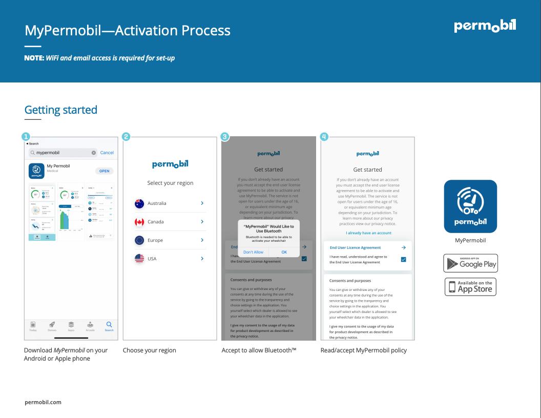 MyPermobil Activation